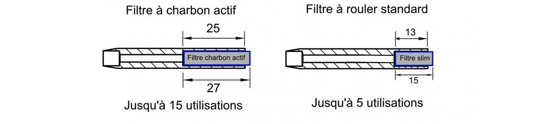 La Taff avec filtre améliore l'expérience de la combustion